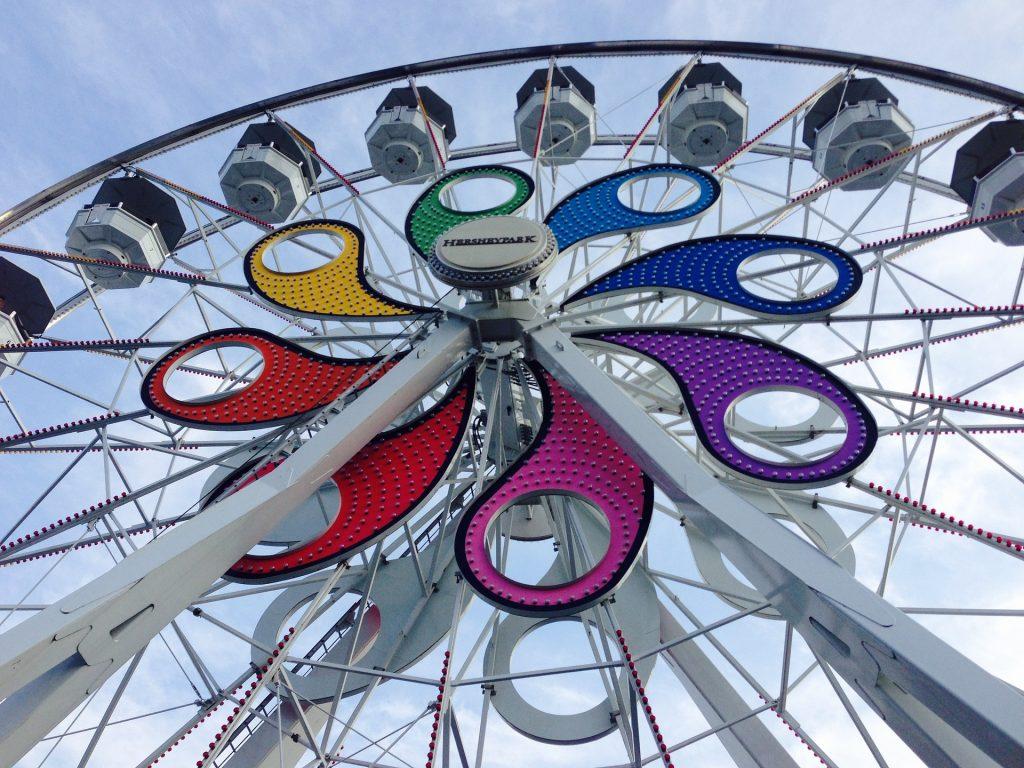Riesenrad im Hershey Park